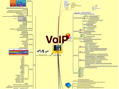 VoIP Thumb